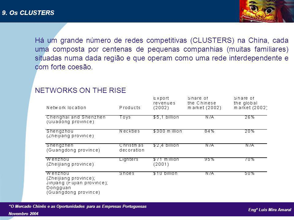 Engº Luís Mira Amaral O Mercado Chinês e as Oportunidades para as Empresas Portuguesas Novembro 2004 Há um grande número de redes competitivas (CLUSTE