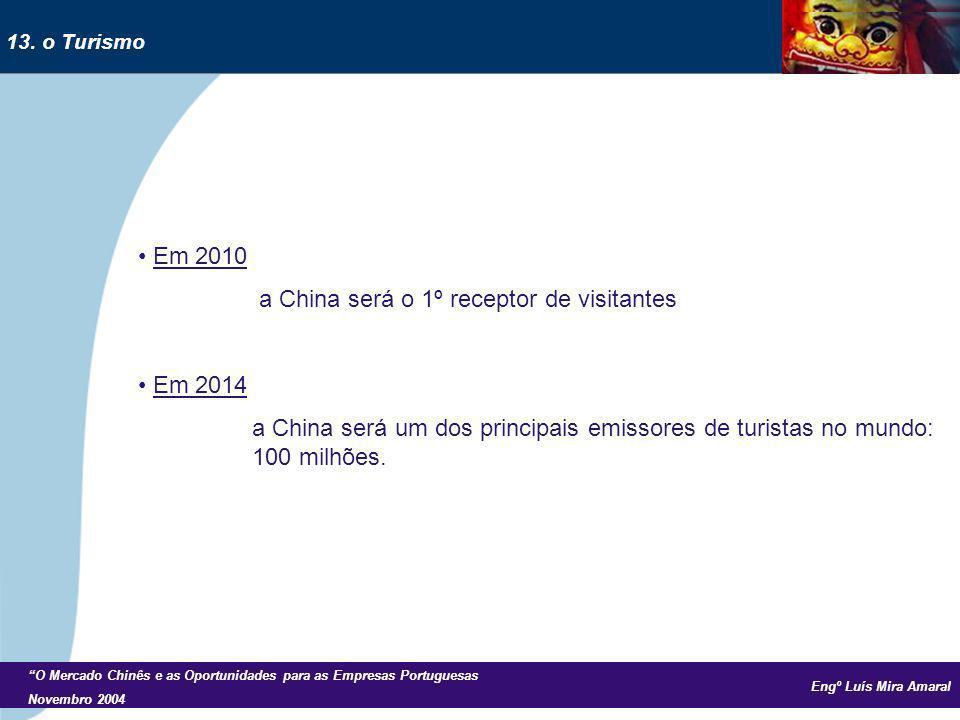 Engº Luís Mira Amaral O Mercado Chinês e as Oportunidades para as Empresas Portuguesas Novembro 2004 Em 2010 a China será o 1º receptor de visitantes