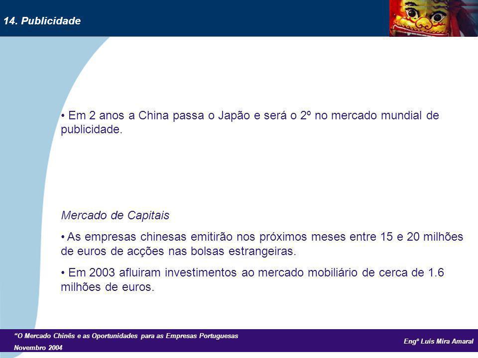 Engº Luís Mira Amaral O Mercado Chinês e as Oportunidades para as Empresas Portuguesas Novembro 2004 Em 2 anos a China passa o Japão e será o 2º no mercado mundial de publicidade.