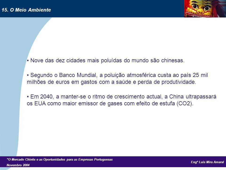 Engº Luís Mira Amaral O Mercado Chinês e as Oportunidades para as Empresas Portuguesas Novembro 2004 Nove das dez cidades mais poluídas do mundo são chinesas.