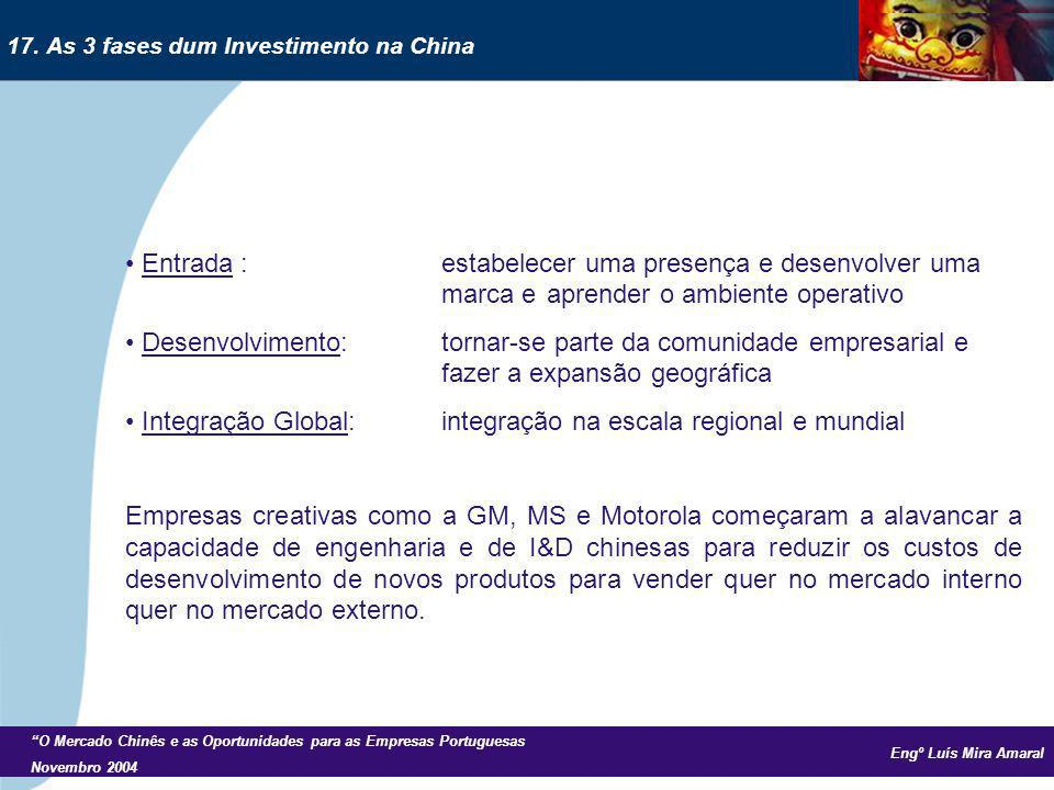 Engº Luís Mira Amaral O Mercado Chinês e as Oportunidades para as Empresas Portuguesas Novembro 2004 Entrada : estabelecer uma presença e desenvolver