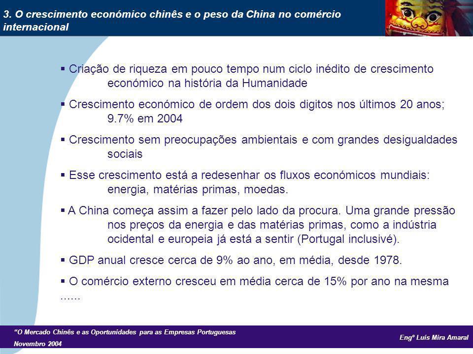 Engº Luís Mira Amaral O Mercado Chinês e as Oportunidades para as Empresas Portuguesas Novembro 2004 Criação de riqueza em pouco tempo num ciclo inédi
