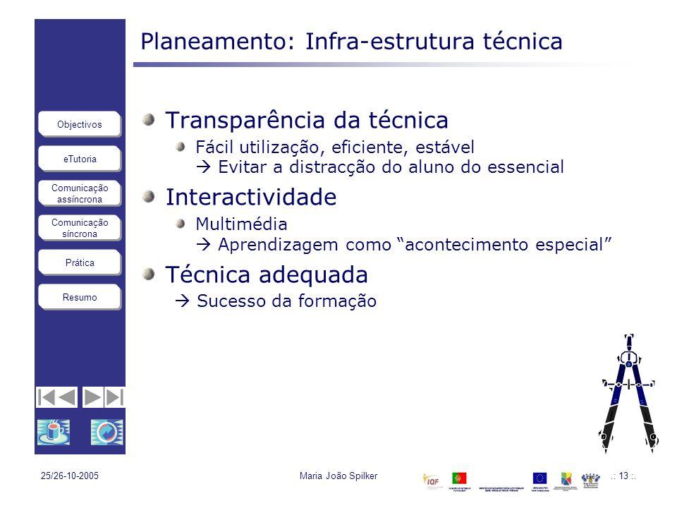 eTutoria Comunicação assíncrona Comunicação síncrona Objectivos Resumo Prática 25/26-10-2005Maria João Spilker.: 13 :. Planeamento: Infra-estrutura té