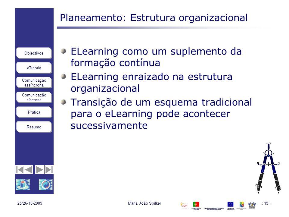 eTutoria Comunicação assíncrona Comunicação síncrona Objectivos Resumo Prática 25/26-10-2005Maria João Spilker.: 15 :. Planeamento: Estrutura organiza