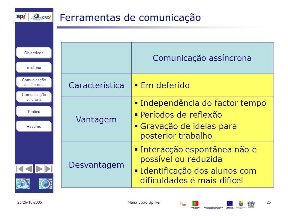 eTutoria Comunicação assíncrona Comunicação síncrona Objectivos Resumo Prática 25/26-10-2005Maria João Spilker25 Ferramentas de comunicação Comunicaçã