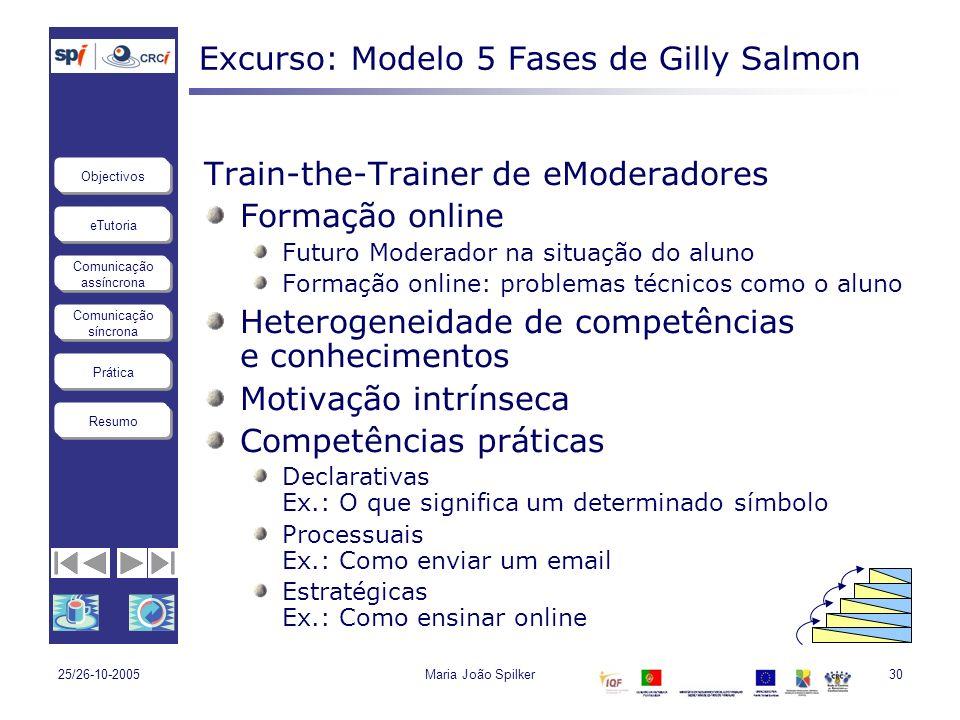 eTutoria Comunicação assíncrona Comunicação síncrona Objectivos Resumo Prática 25/26-10-2005Maria João Spilker30 Excurso: Modelo 5 Fases de Gilly Salm