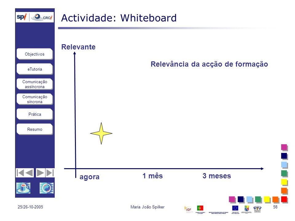 eTutoria Comunicação assíncrona Comunicação síncrona Objectivos Resumo Prática 25/26-10-2005Maria João Spilker58 Actividade: Whiteboard Relevante agor