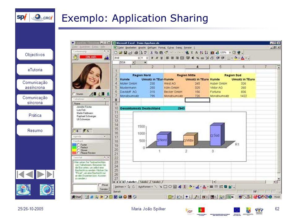 eTutoria Comunicação assíncrona Comunicação síncrona Objectivos Resumo Prática 25/26-10-2005Maria João Spilker62 Exemplo: Application Sharing
