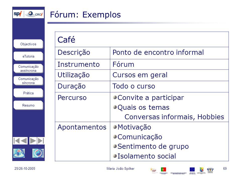eTutoria Comunicação assíncrona Comunicação síncrona Objectivos Resumo Prática 25/26-10-2005Maria João Spilker69 Fórum: Exemplos Café DescriçãoPonto d