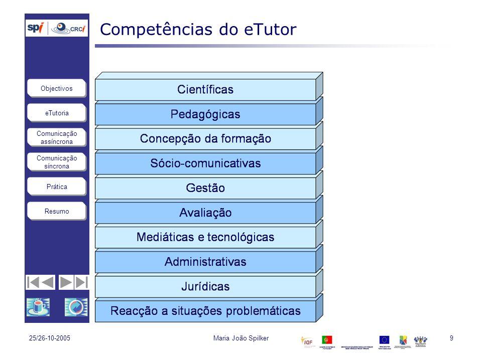 eTutoria Comunicação assíncrona Comunicação síncrona Objectivos Resumo Prática 25/26-10-2005Maria João Spilker40 Actividade: VCR na perspectiva do eTutor VCR = Virtual Classroom PrósContras