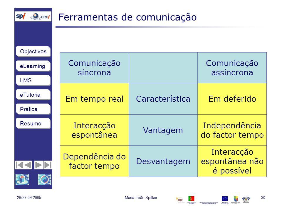 eLearning LMS eTutoria Objectivos Resumo Prática 26/27-09-2005Maria João Spilker30 Ferramentas de comunicação Comunicação síncrona Comunicação assíncrona Em tempo realCaracterísticaEm deferido Interacção espontânea Vantagem Independência do factor tempo Dependência do factor tempo Desvantagem Interacção espontânea não é possível