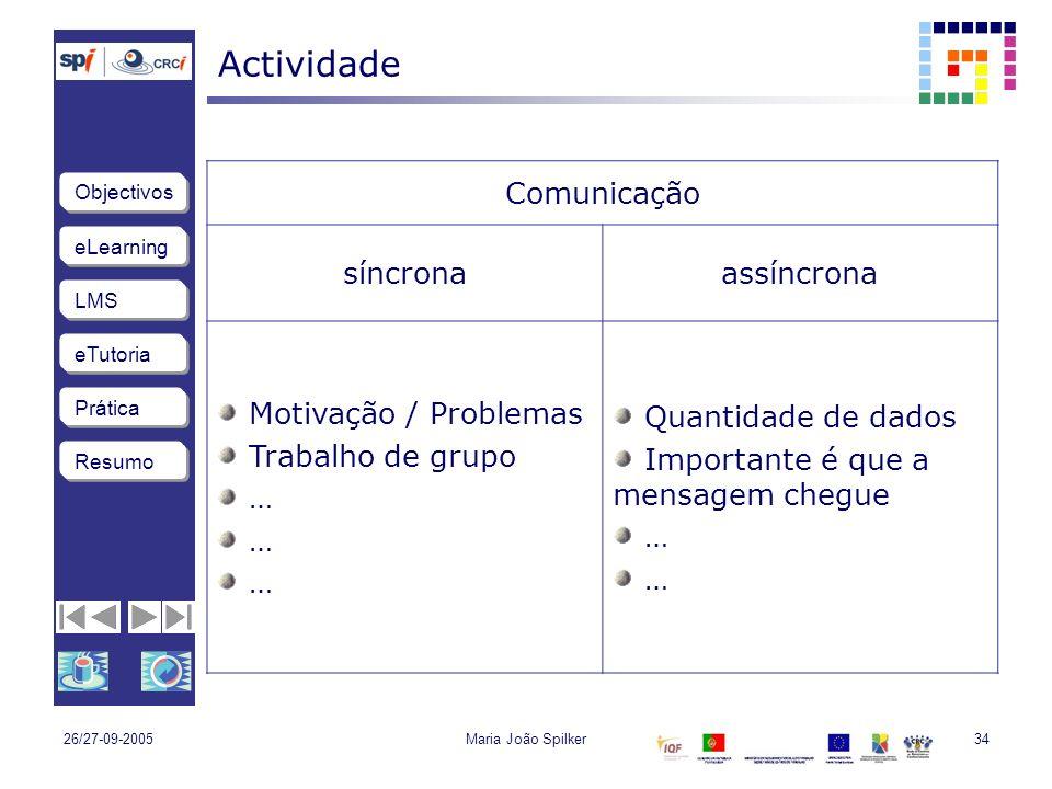 eLearning LMS eTutoria Objectivos Resumo Prática 26/27-09-2005Maria João Spilker34 Actividade Comunicação síncronaassíncrona Motivação / Problemas Trabalho de grupo … Quantidade de dados Importante é que a mensagem chegue …