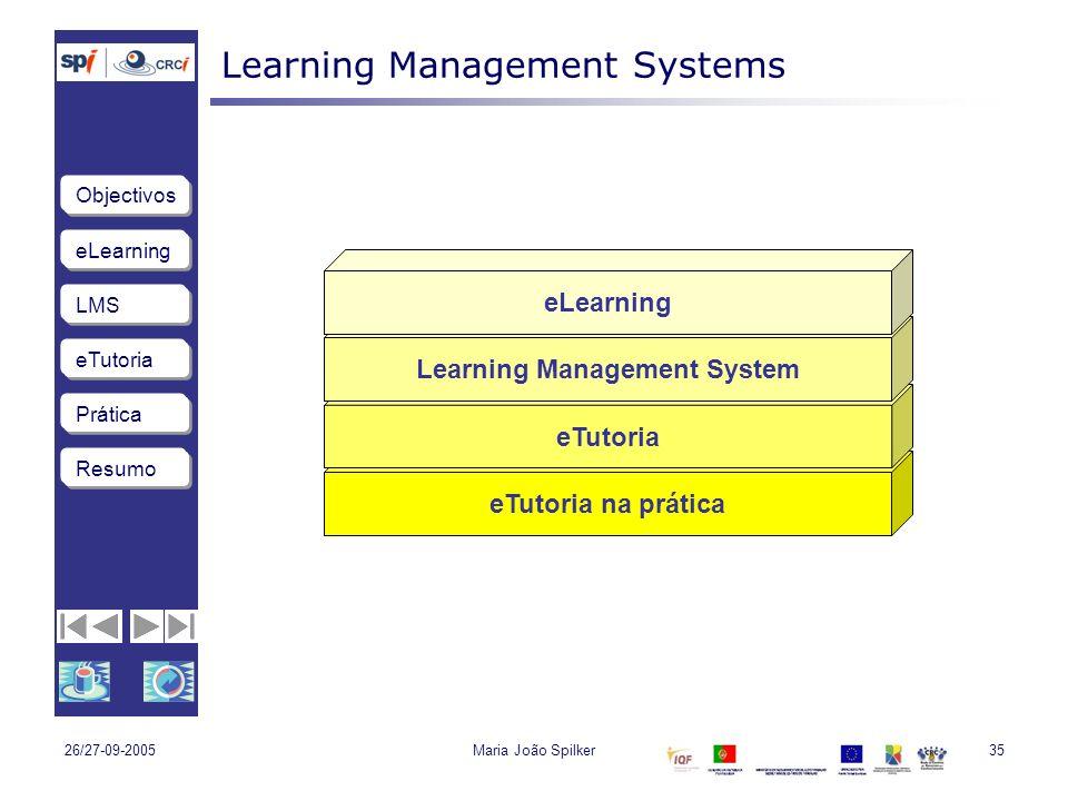 eLearning LMS eTutoria Objectivos Resumo Prática 26/27-09-2005Maria João Spilker35 Learning Management Systems eTutoria na prática eTutoria Learning Management System eLearning