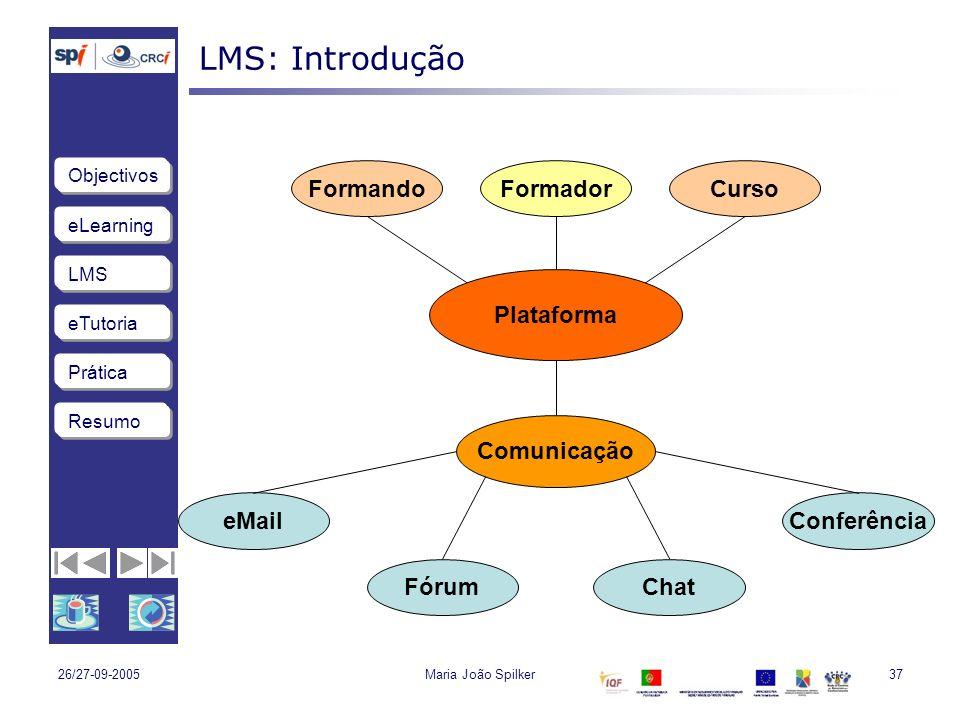 eLearning LMS eTutoria Objectivos Resumo Prática 26/27-09-2005Maria João Spilker37 LMS: Introdução Plataforma Comunicação Conferência ChatFórum eMail CursoFormadorFormando