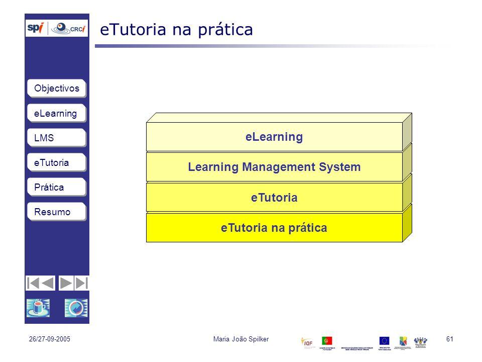 eLearning LMS eTutoria Objectivos Resumo Prática 26/27-09-2005Maria João Spilker61 eTutoria na prática eTutoria Learning Management System eLearning