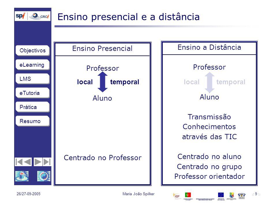 eLearning LMS eTutoria Objectivos Resumo Prática 26/27-09-2005Maria João Spilker.: 40 :.