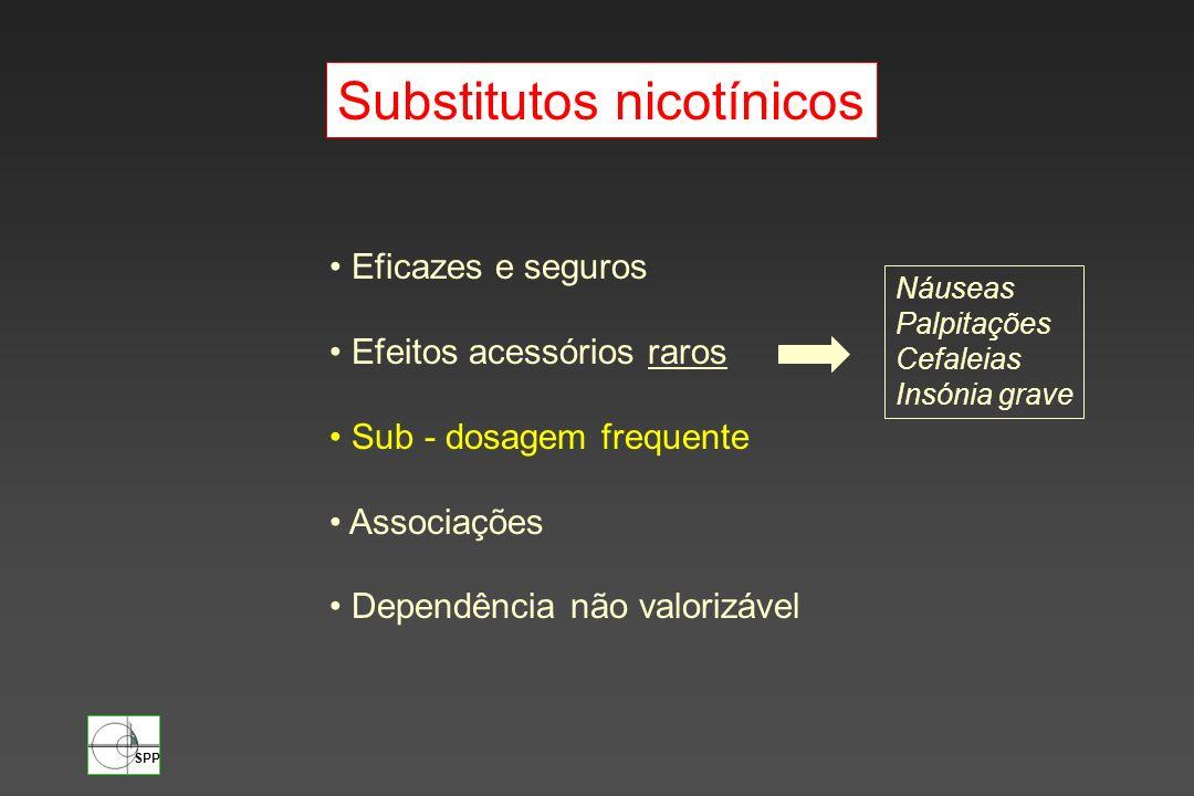 SPP Eficazes e seguros Efeitos acessórios raros Sub - dosagem frequente Associações Dependência não valorizável Substitutos nicotínicos Náuseas Palpit