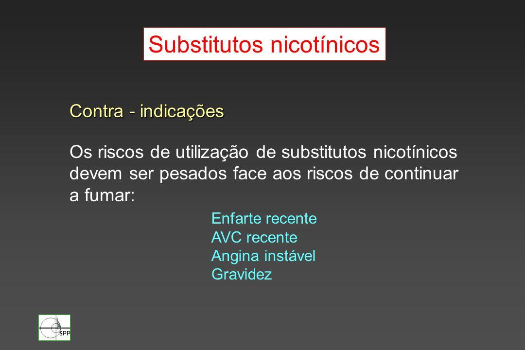 SPP Contra - indicações Os riscos de utilização de substitutos nicotínicos devem ser pesados face aos riscos de continuar a fumar: Substitutos nicotín