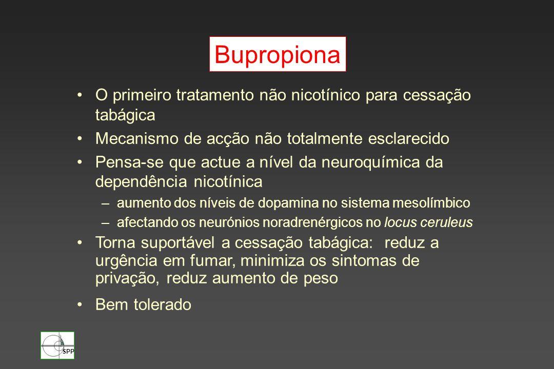 SPP Bupropiona O primeiro tratamento não nicotínico para cessação tabágica Mecanismo de acção não totalmente esclarecido Pensa-se que actue a nível da