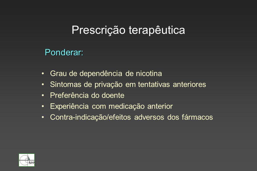 SPP Prescrição terapêutica Grau de dependência de nicotina Sintomas de privação em tentativas anteriores Preferência do doente Experiência com medicaç
