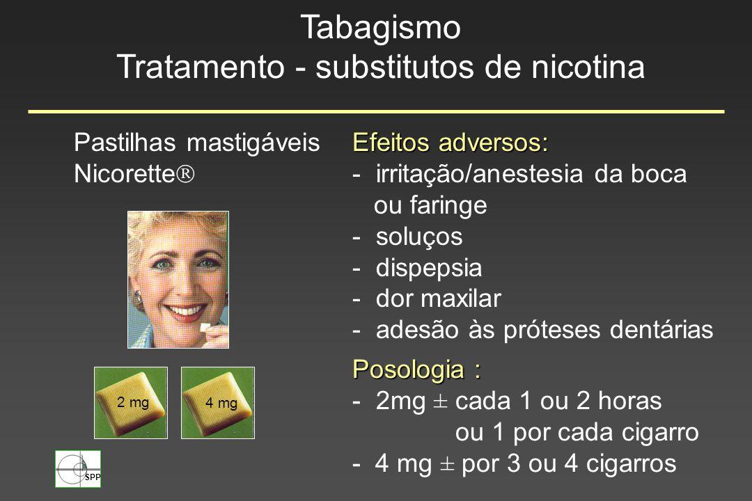 SPP 2 mg 4 mg Pastilhas mastigáveis Nicorette Tabagismo Tratamento - substitutos de nicotina Efeitos adversos: - irritação/anestesia da boca ou faring