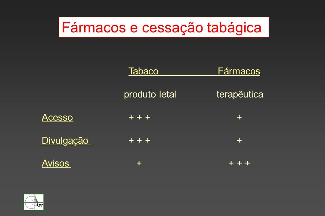 SPP Tabaco Fármacos produto letal terapêutica Acesso + + + + Divulgação + + + + Avisos + + + + Fármacos e cessação tabágica