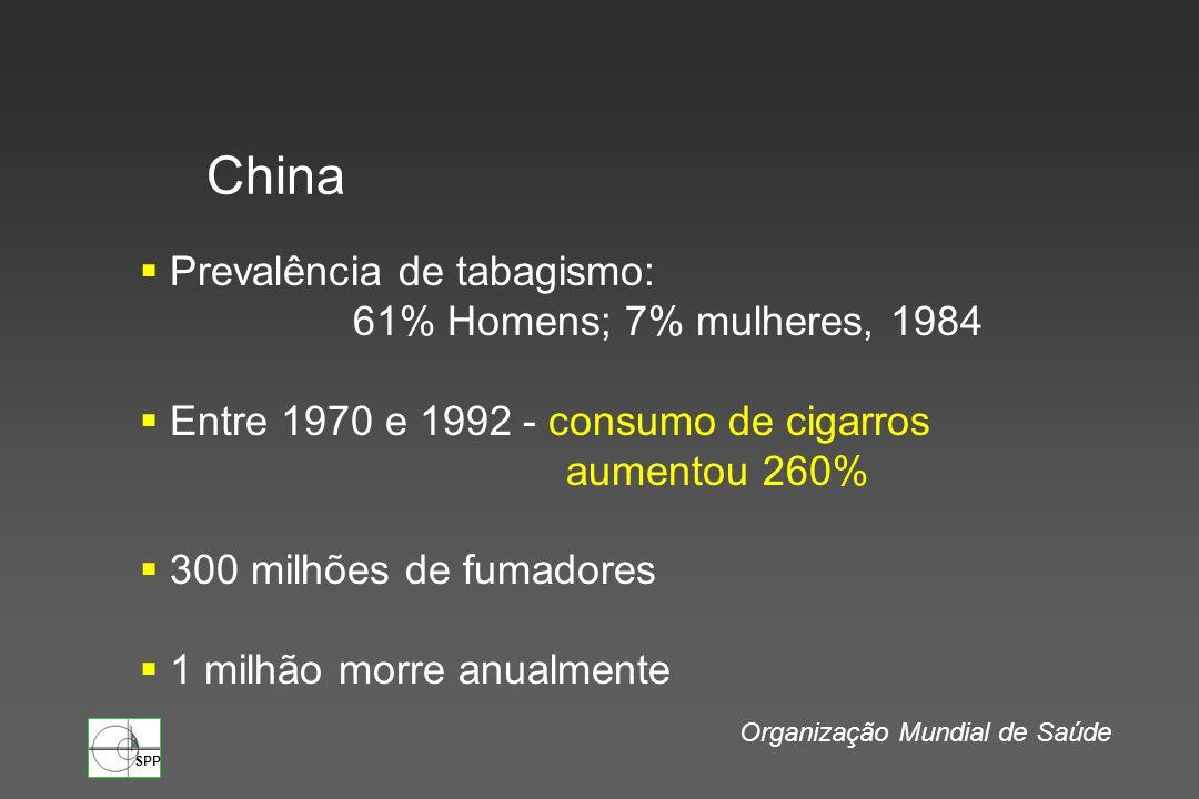SPP China Prevalência de tabagismo: 61% Homens; 7% mulheres, 1984 Entre 1970 e 1992 - consumo de cigarros aumentou 260% 300 milhões de fumadores 1 mil