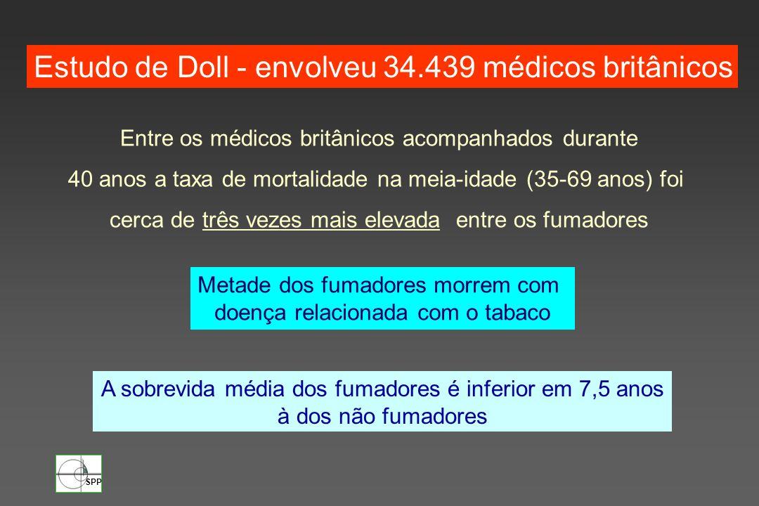SPP Estudo de Doll - envolveu 34.439 médicos britânicos Entre os médicos britânicos acompanhados durante 40 anos a taxa de mortalidade na meia-idade (