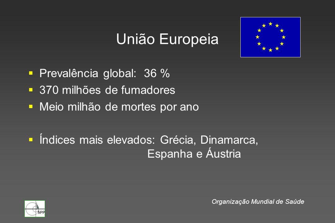 SPP Prevalência global: 36 % 370 milhões de fumadores Meio milhão de mortes por ano Índices mais elevados: Grécia, Dinamarca, Espanha e Áustria União