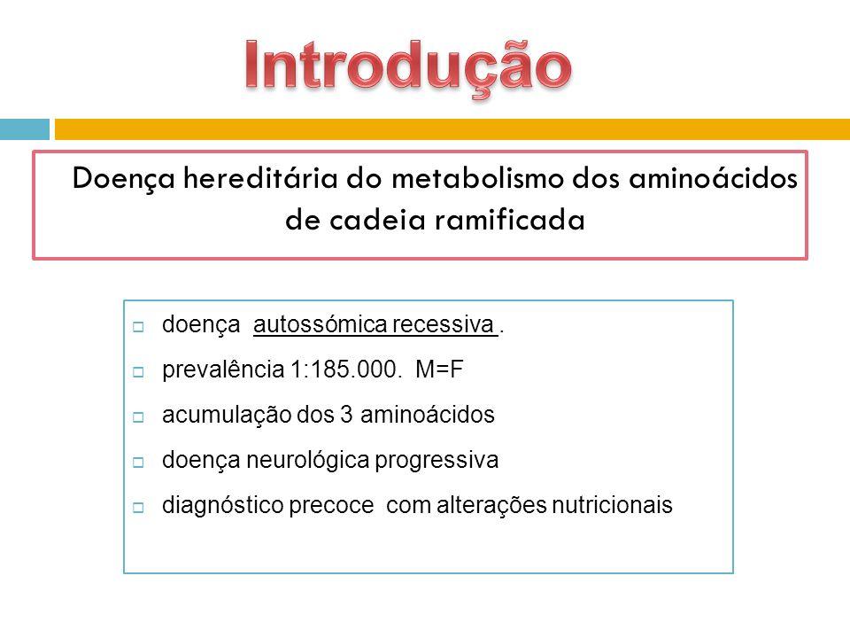 Doença hereditária do metabolismo dos aminoácidos de cadeia ramificada doença autossómica recessiva. prevalência 1:185.000. M=F acumulação dos 3 amino