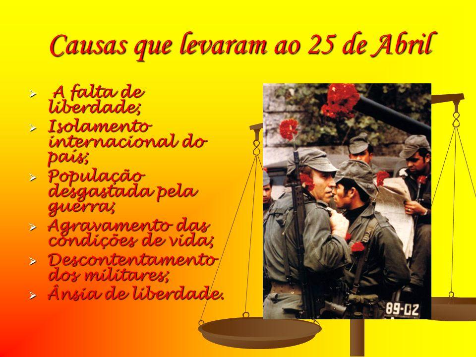 Causas que levaram ao 25 de Abril A falta de liberdade; A falta de liberdade; Isolamento internacional do país; Isolamento internacional do país; Popu
