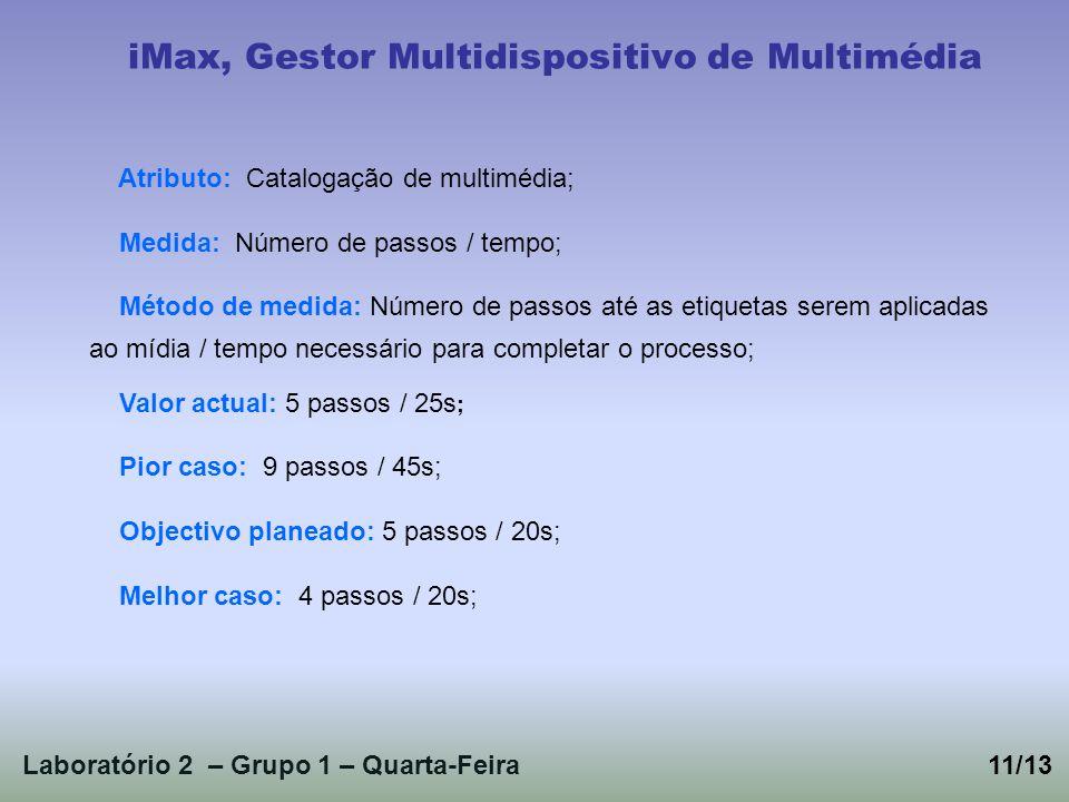 Laboratório 2 – Grupo 1 – Quarta-Feira11/13 iMax, Gestor Multidispositivo de Multimédia Atributo: Catalogação de multimédia; Medida: Número de passos / tempo; Método de medida: Número de passos até as etiquetas serem aplicadas ao mídia / tempo necessário para completar o processo; Valor actual: 5 passos / 25s ; Pior caso: 9 passos / 45s; Objectivo planeado: 5 passos / 20s; Melhor caso: 4 passos / 20s;