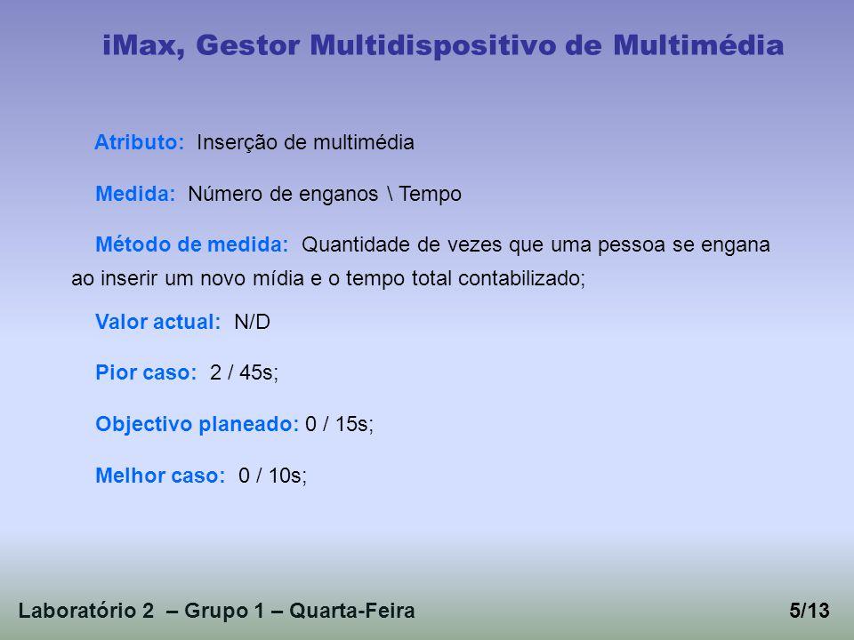Laboratório 2 – Grupo 1 – Quarta-Feira5/13 iMax, Gestor Multidispositivo de Multimédia Atributo: Inserção de multimédia Medida: Número de enganos \ Te