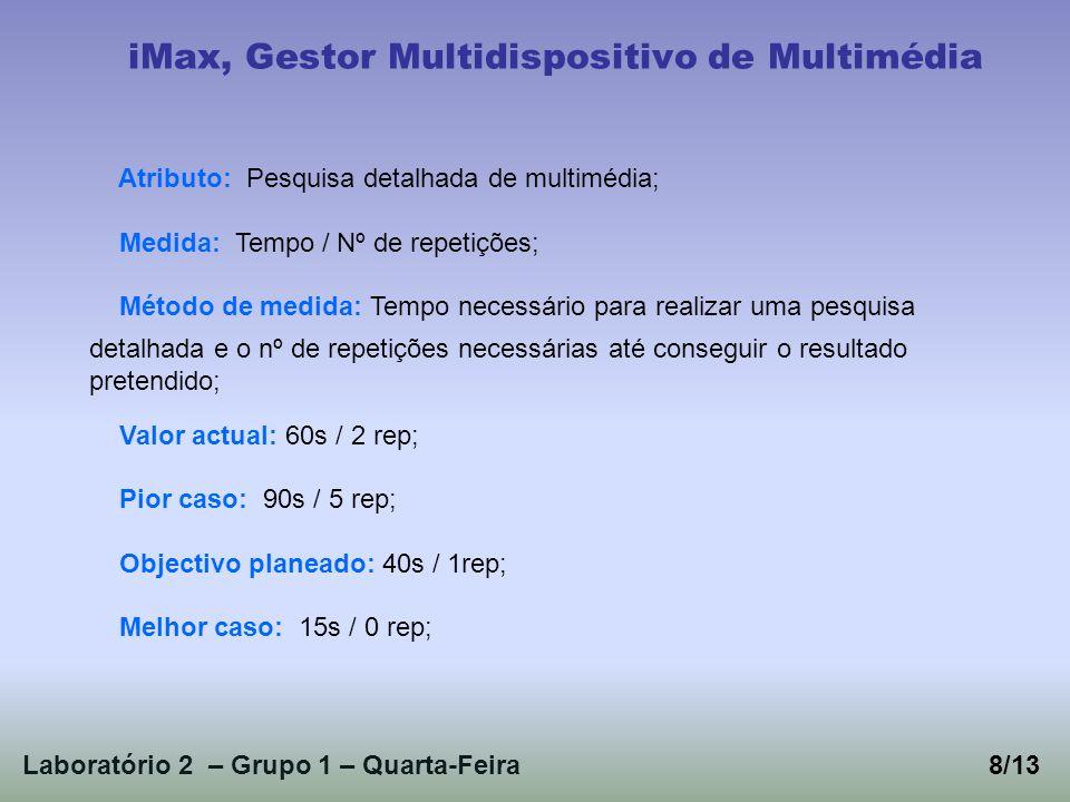 Laboratório 2 – Grupo 1 – Quarta-Feira8/13 iMax, Gestor Multidispositivo de Multimédia Atributo: Pesquisa detalhada de multimédia; Medida: Tempo / Nº