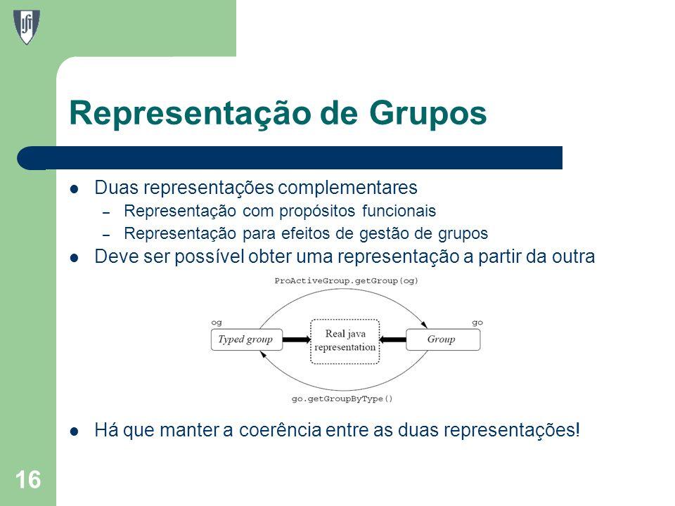 Representação de Grupos Duas representações complementares – Representação com propósitos funcionais – Representação para efeitos de gestão de grupos Deve ser possível obter uma representação a partir da outra Há que manter a coerência entre as duas representações.
