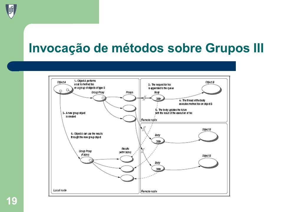 Invocação de métodos sobre Grupos III 19