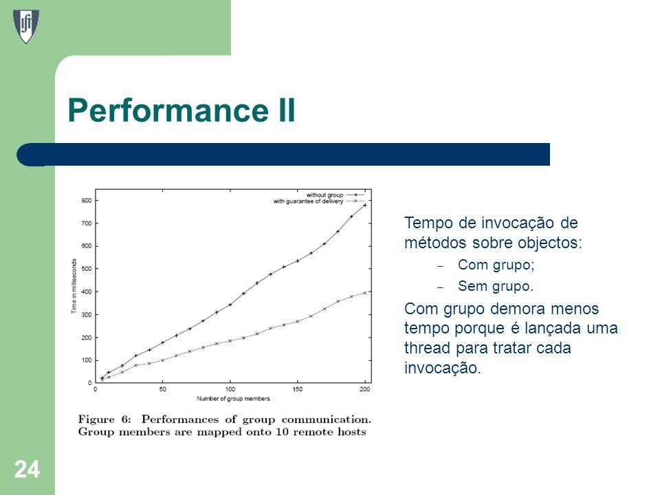 Performance II 24 Tempo de invocação de métodos sobre objectos: – Com grupo; – Sem grupo.