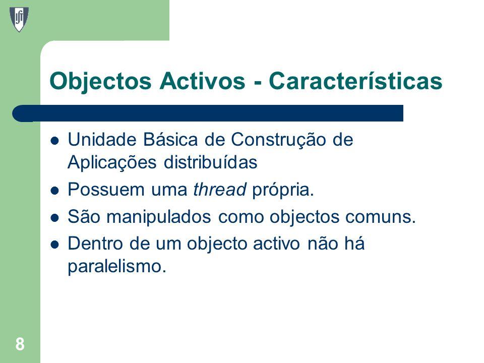 Objectos Activos - Características Unidade Básica de Construção de Aplicações distribuídas Possuem uma thread própria.