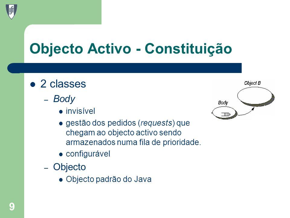 Objecto Activo - Constituição 2 classes – Body invisível gestão dos pedidos (requests) que chegam ao objecto activo sendo armazenados numa fila de prioridade.
