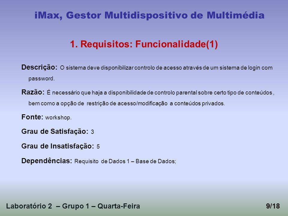 Laboratório 2 – Grupo 1 – Quarta-Feira9/18 iMax, Gestor Multidispositivo de Multimédia 1. Requisitos: Funcionalidade(1) Descrição: O sistema deve disp