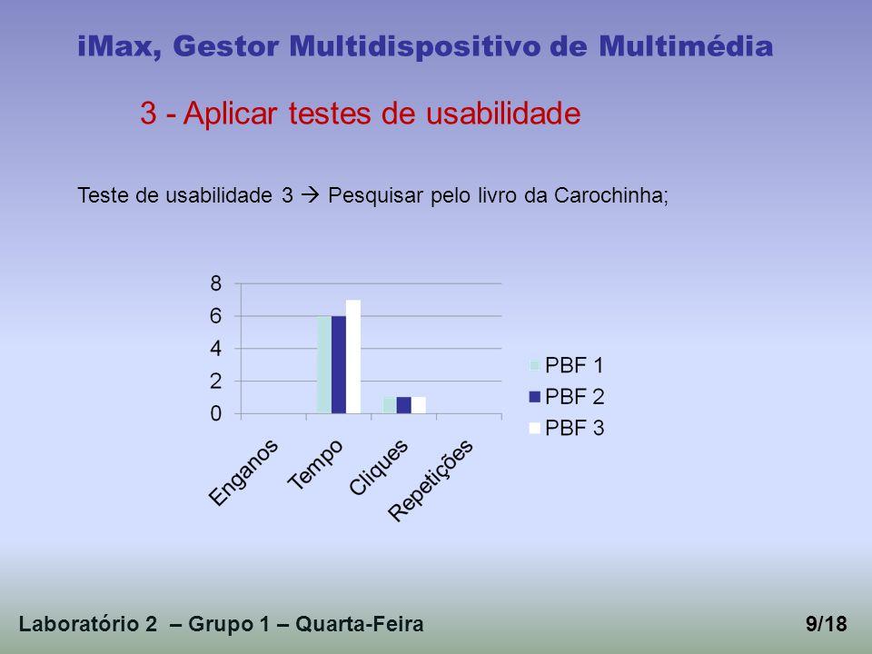 Laboratório 2 – Grupo 1 – Quarta-Feira9/18 iMax, Gestor Multidispositivo de Multimédia 3 - Aplicar testes de usabilidade Teste de usabilidade 3 Pesquisar pelo livro da Carochinha;