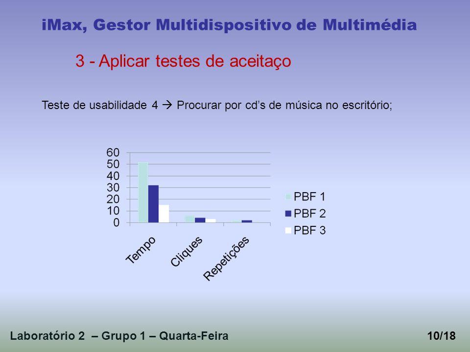 Laboratório 2 – Grupo 1 – Quarta-Feira10/18 iMax, Gestor Multidispositivo de Multimédia 3 - Aplicar testes de aceitaço Teste de usabilidade 4 Procurar por cds de música no escritório;