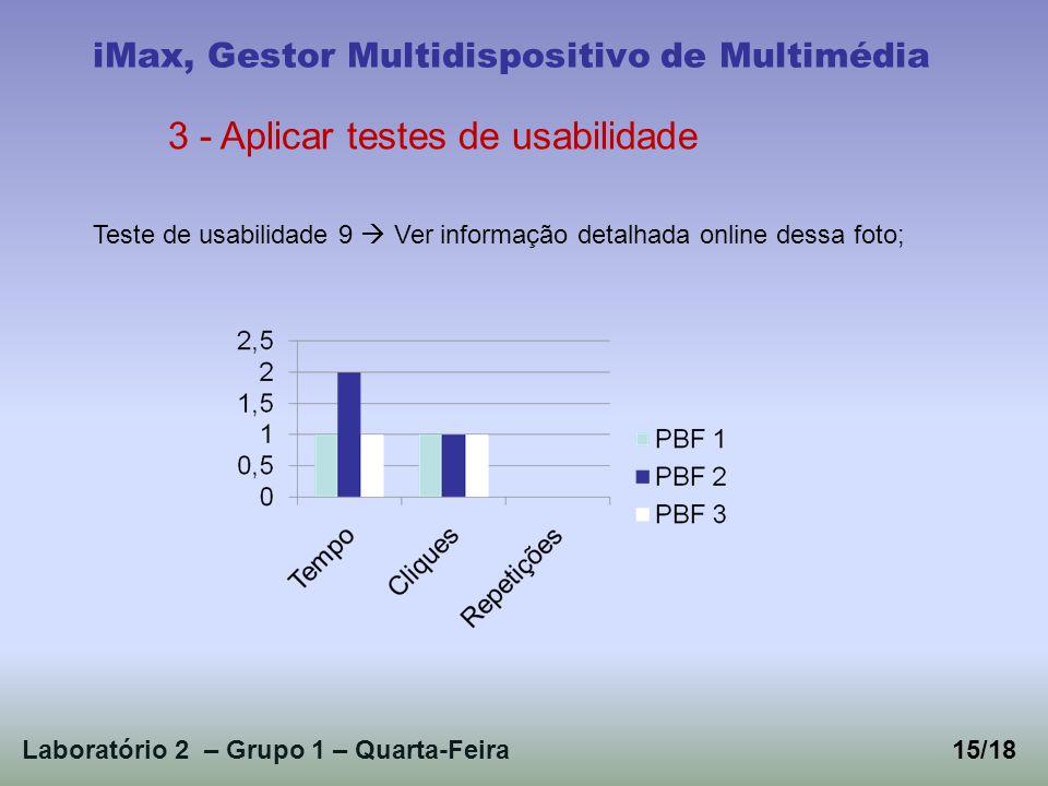 Laboratório 2 – Grupo 1 – Quarta-Feira15/18 iMax, Gestor Multidispositivo de Multimédia 3 - Aplicar testes de usabilidade Teste de usabilidade 9 Ver informação detalhada online dessa foto;
