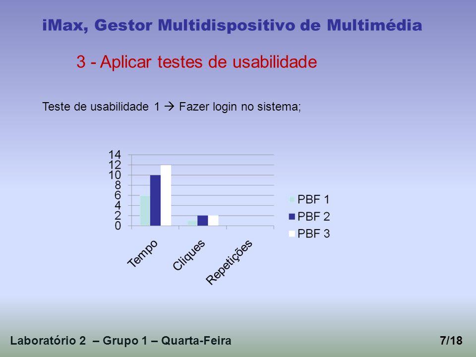 Laboratório 2 – Grupo 1 – Quarta-Feira7/18 iMax, Gestor Multidispositivo de Multimédia 3 - Aplicar testes de usabilidade Teste de usabilidade 1 Fazer login no sistema;