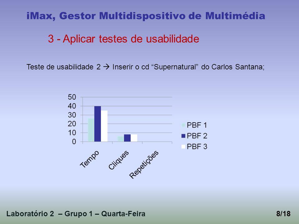Laboratório 2 – Grupo 1 – Quarta-Feira8/18 iMax, Gestor Multidispositivo de Multimédia 3 - Aplicar testes de usabilidade Teste de usabilidade 2 Inserir o cd Supernatural do Carlos Santana;