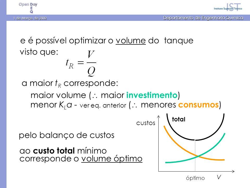1 de Março de 2002 Departamento de Engenharia Química pelo balanço de custos e é possível optimizar o volume do tanque óptimo V custos total a maior t R corresponde: maior volume ( maior investimento ) menor K L a - ver eq.