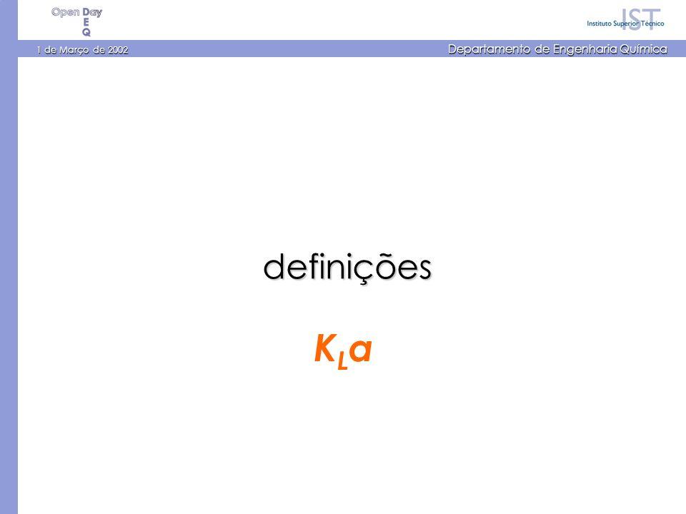 1 de Março de 2002 Departamento de Engenharia Química definições KLaKLa