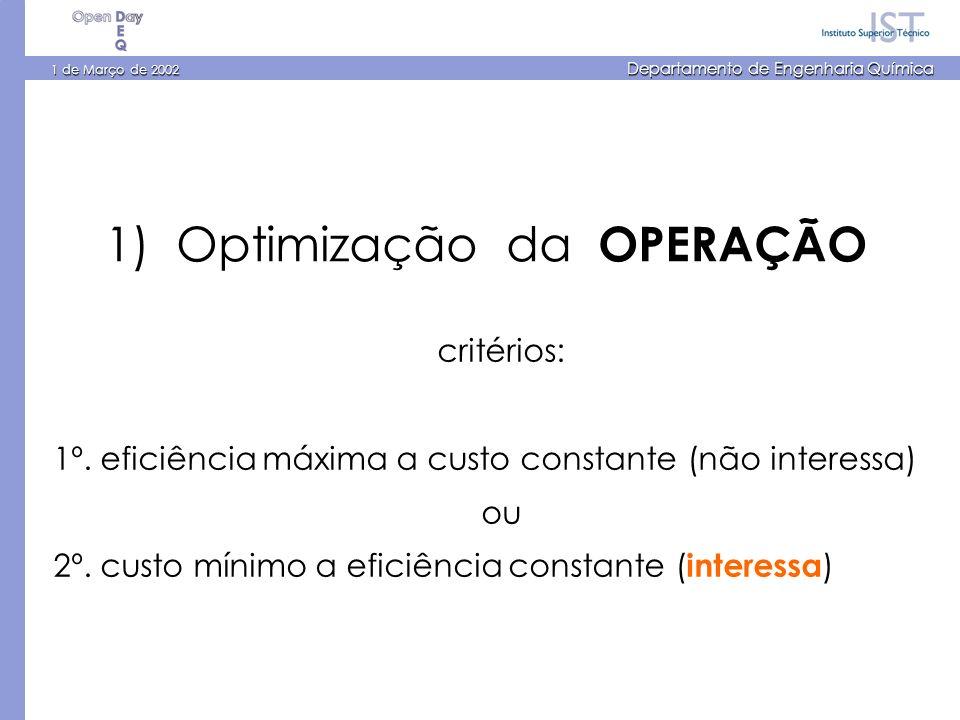 1 de Março de 2002 Departamento de Engenharia Química 1) Optimização da OPERAÇÃO critérios: 1º.