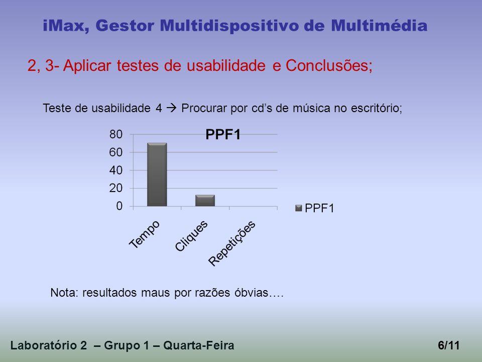 Laboratório 2 – Grupo 1 – Quarta-Feira6/11 iMax, Gestor Multidispositivo de Multimédia Teste de usabilidade 4 Procurar por cds de música no escritório; Nota: resultados maus por razões óbvias….