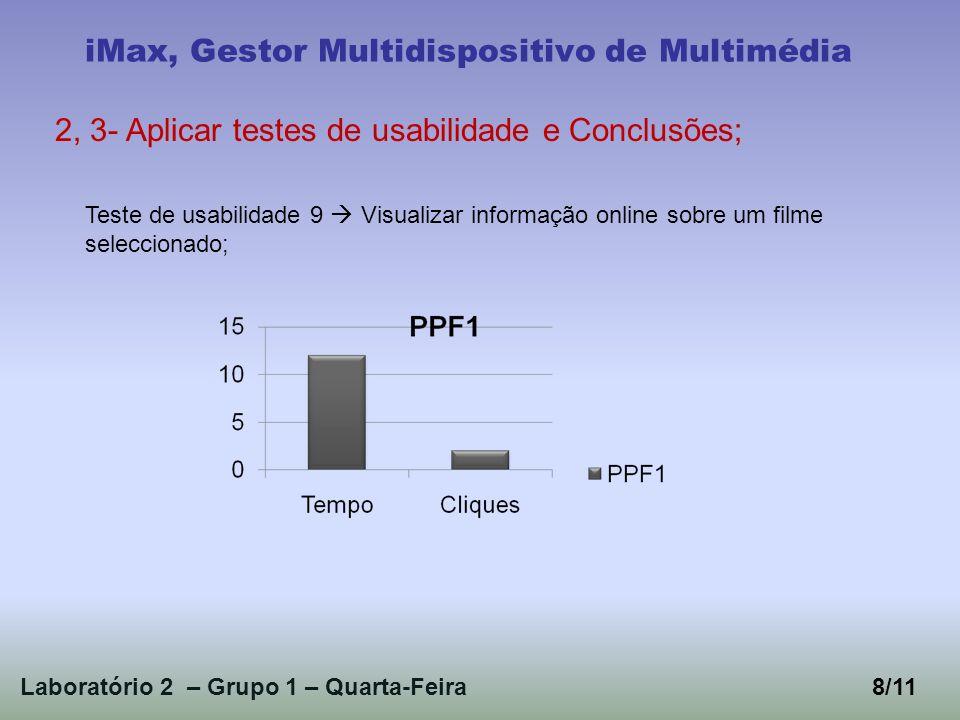 Laboratório 2 – Grupo 1 – Quarta-Feira9/11 iMax, Gestor Multidispositivo de Multimédia Teste de aceitação 1 Distribuição dos botões (modo como os botões estão dispostos ao longo da interface) PPF 1: 3 Legenda : 1 (não gosto de nada) … 4 (gosto de tudo) Teste de aceitação 2 Cores do sistema (modo como as cores definem a aplicação) PPF 1: 3 2, 3- Aplicar testes de usabilidade e Conclusões;